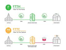 Information & Communication Technology: le nuove opportunità della Fibra Ottica-FTTH